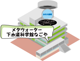 名古屋上下水道局
